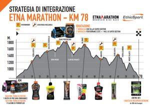 ethic integrazione gara ciclismo