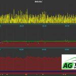 Analisi gare Ciclocross: +10 watt in una settimana