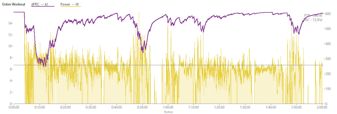 grafico potenza ciclismo andrea ghelardoni srm